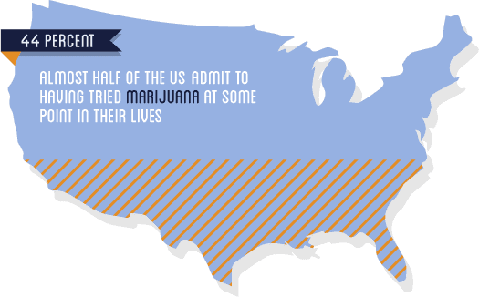 44-percent-of-usa-have-tried-marijuana