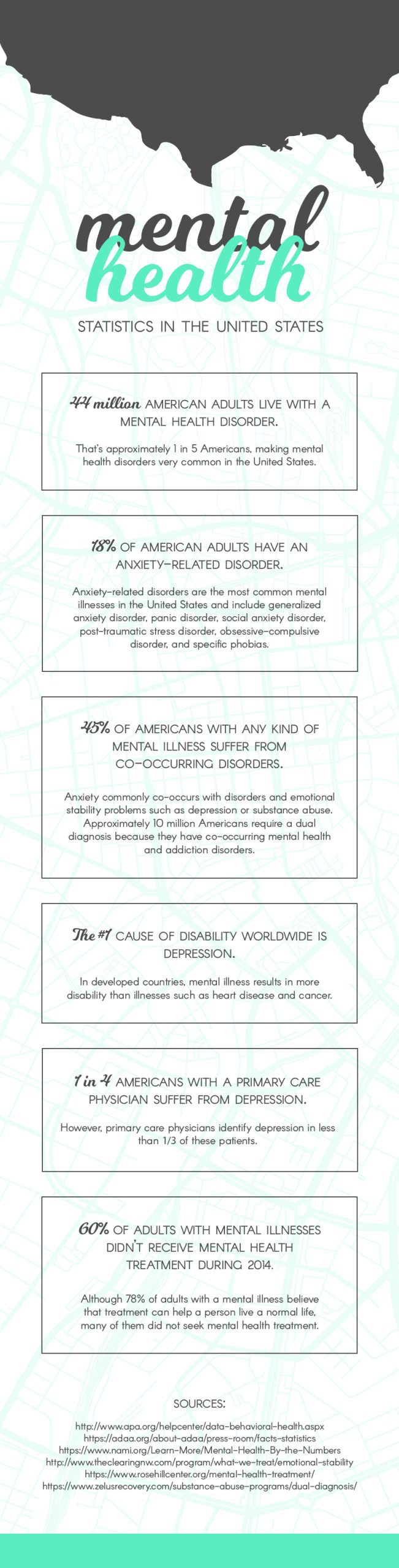 Mental health statistics in the united states have increased to over 44 million american adults who live with a mental health disorder.