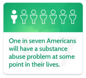 One in seven americans will have a substance abuse problem
