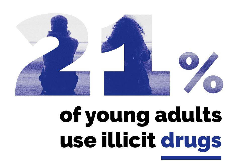 21 percent of young adults use illicit drugs