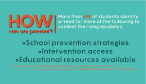 how-can-we-prevent-high-school-students-from-substance-abuse