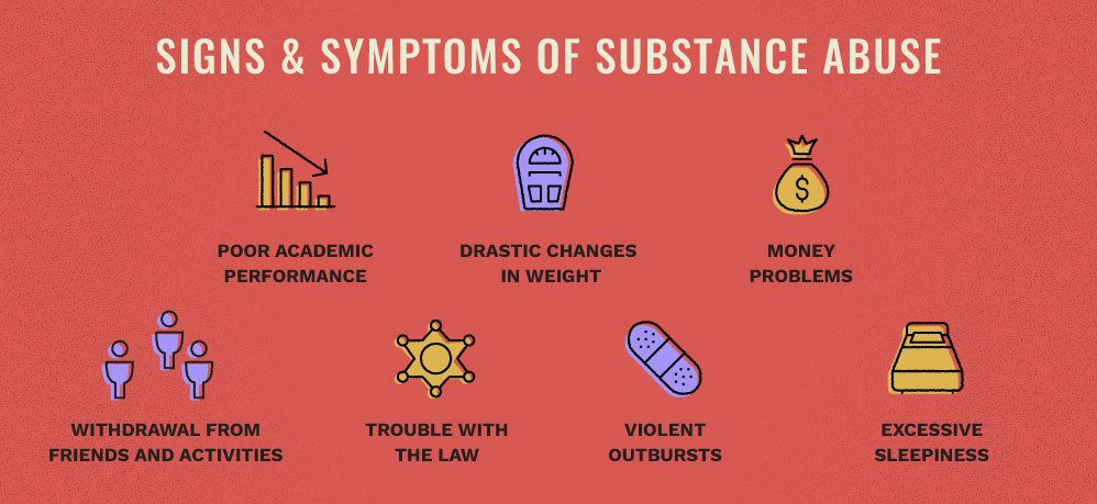 Know the signs and symptoms of substance abuse on spring break in college students